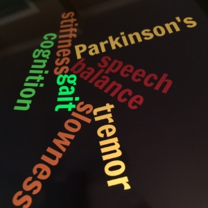 Parkinson's word art!